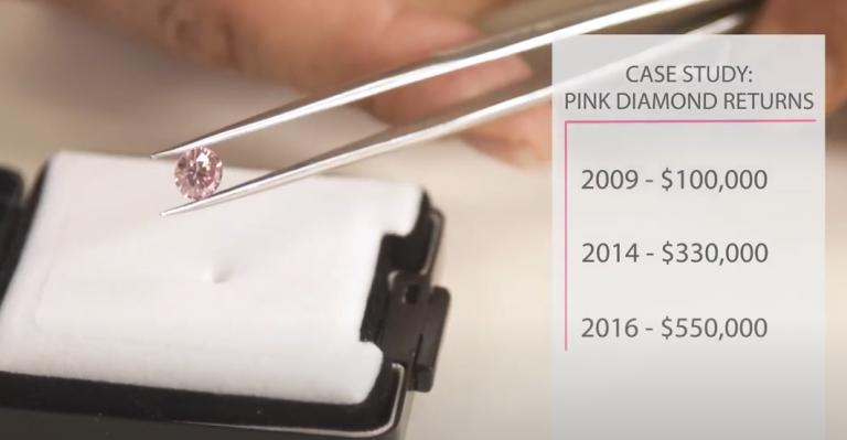 Pink Diamond Returns Case Study